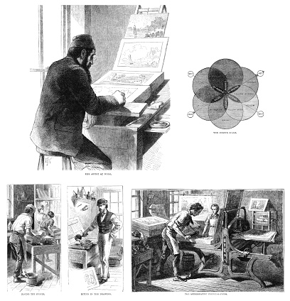 Stages in the chromolithographic printing process