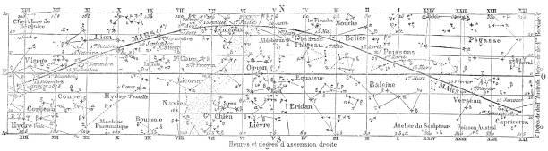 ilustrações de stock, clip art, desenhos animados e ícones de star chart for the movement and positions of mars in 1872 - 19th century - mapa das estrelas
