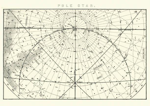 Star chart for the Polestar (Polaris), 19th Century vector art illustration