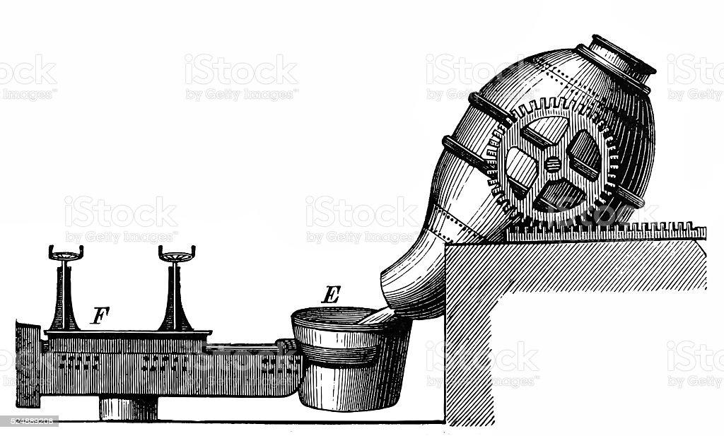 bessemer process