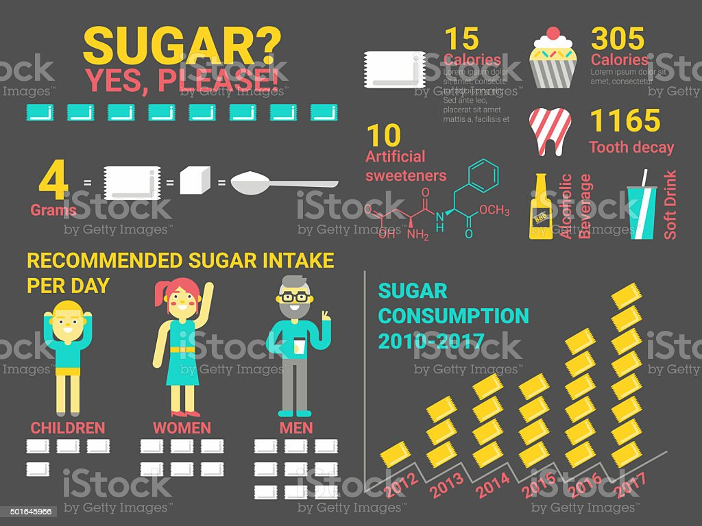 Sugar Infographic vector art illustration