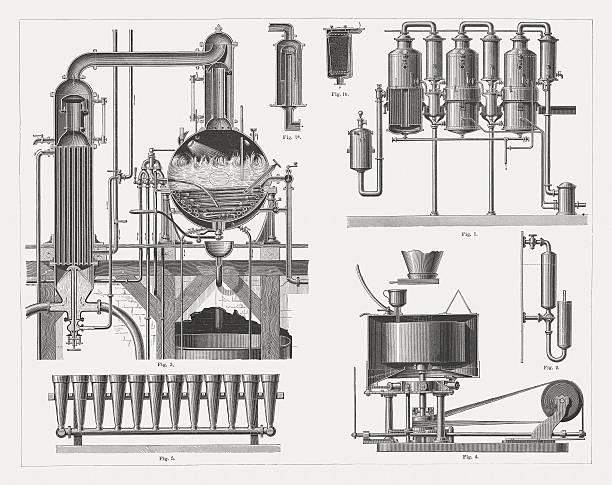 illustrazioni stock, clip art, cartoni animati e icone di tendenza di produzione di zucchero, raffineria, pubblicata nel 1878 - zuccherificio