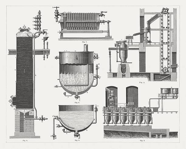 illustrazioni stock, clip art, cartoni animati e icone di tendenza di produzione di zucchero, pubblicata nel 1878 - zuccherificio