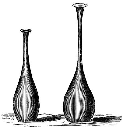 Teardrop Bottles - Ottoman Empire 19th Century