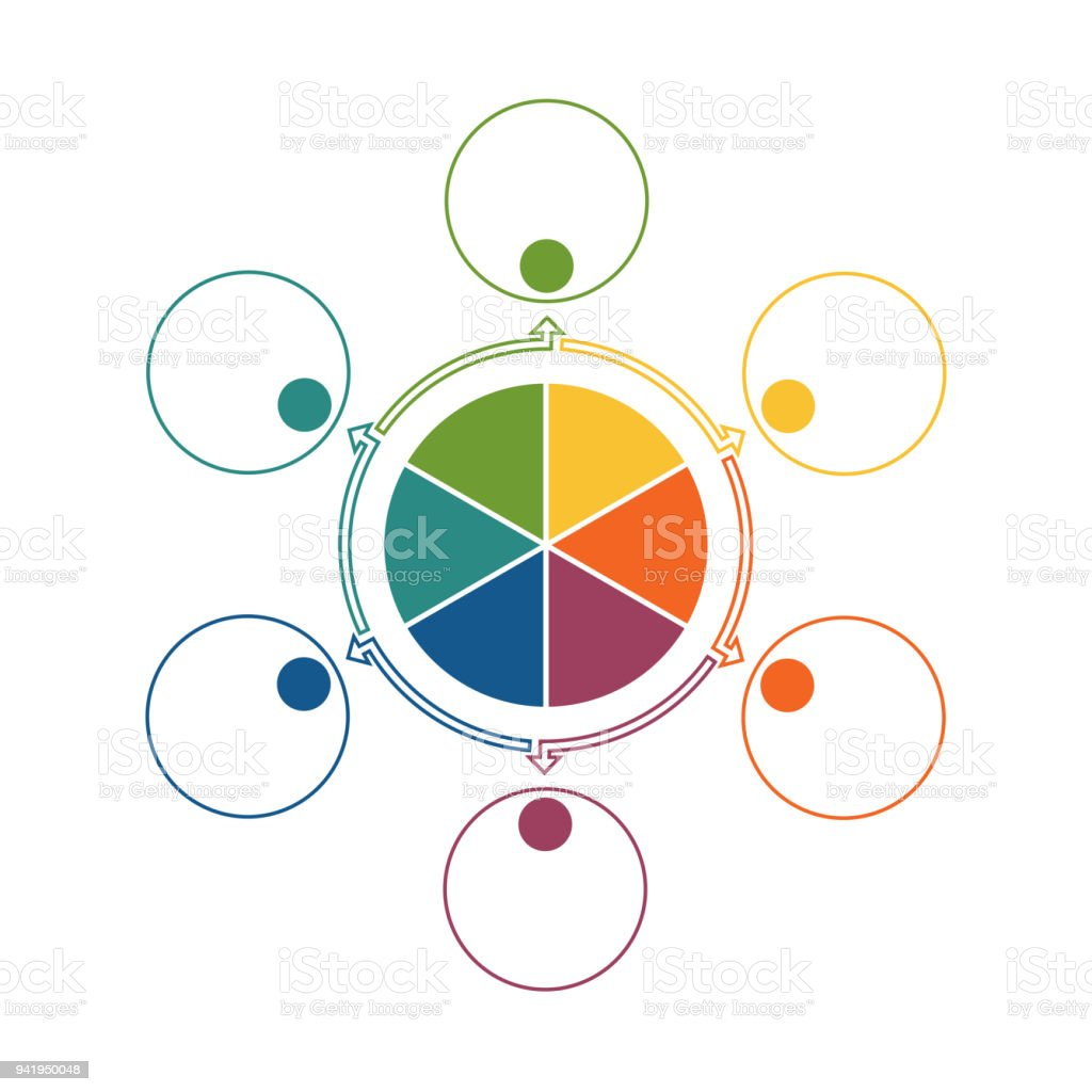 Template Infograpchics Diagram 6 Cyclic Processes Step By Colorful Circles In A Circle