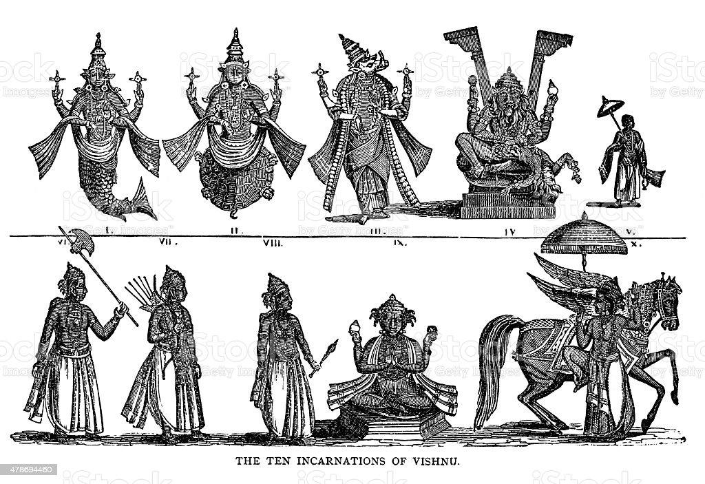 Ten Incarnations Of Hindu God Vishnu vector art illustration