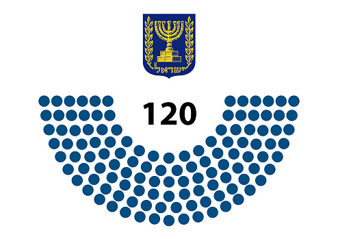 The 120 Knesset parliament seats