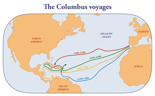 The Columbus voyages
