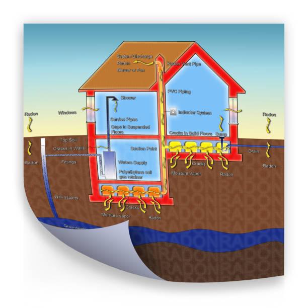 stockillustraties, clipart, cartoons en iconen met het gevaar van radongas in onze huizen - concept illustratie - kruipruimte