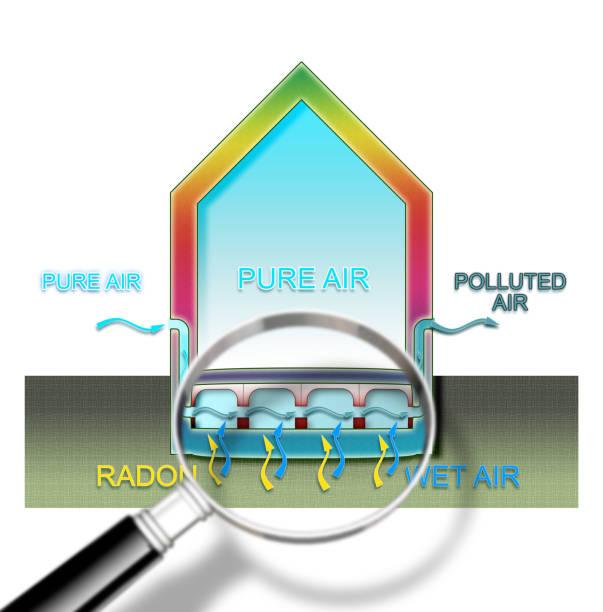 stockillustraties, clipart, cartoons en iconen met het gevaar van radongas in onze huizen - radon testen concept illustratie met vergrootglas - kruipruimte