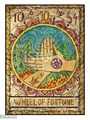 The Old Tarot card. Wheel of Fortune