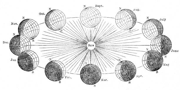 the sun and planet earth engraving 1881 - астрономия stock illustrations