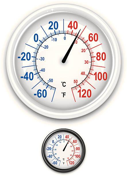 Thermometer vector art illustration