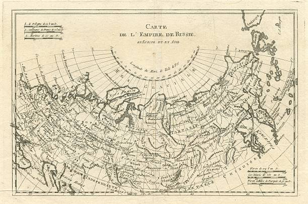 map of the russian empire in europe and asia 1780 - whiteway engraving stock illustrations, clip art, cartoons, & icons