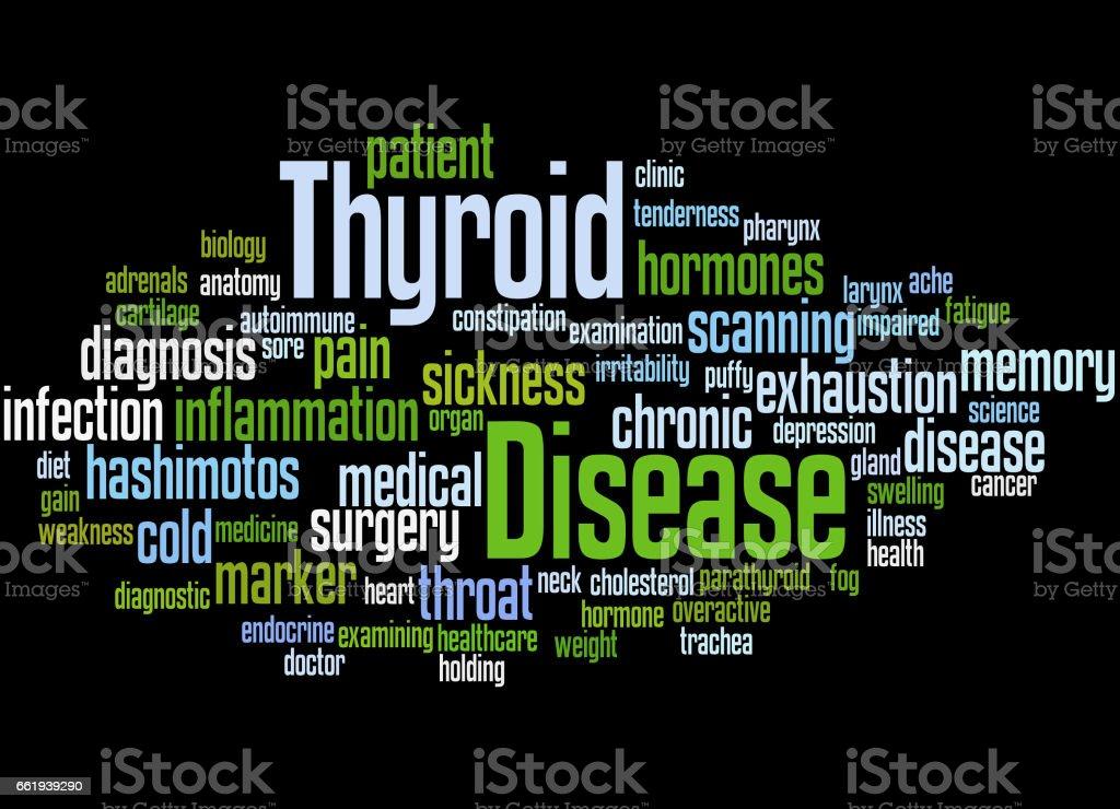 Thyroid Disease, word cloud concept 6 vector art illustration
