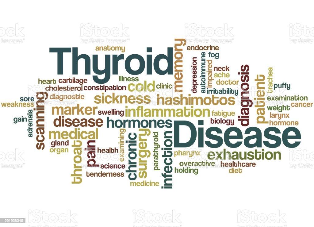 Thyroid Disease, word cloud concept vector art illustration