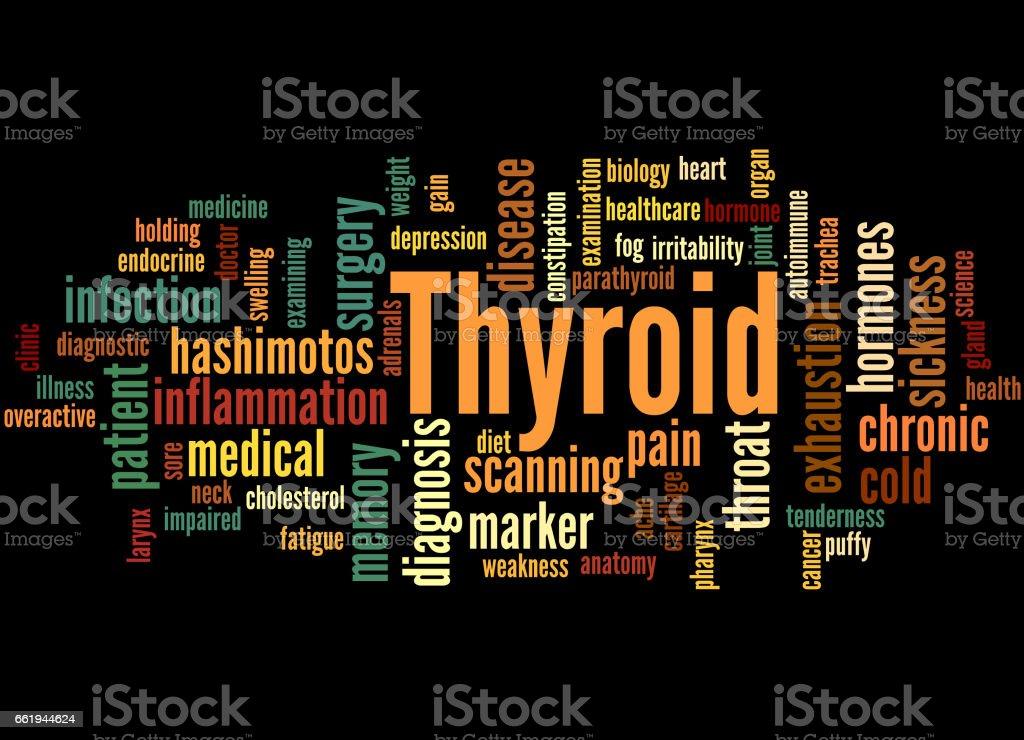 Thyroid, word cloud concept 5 vector art illustration