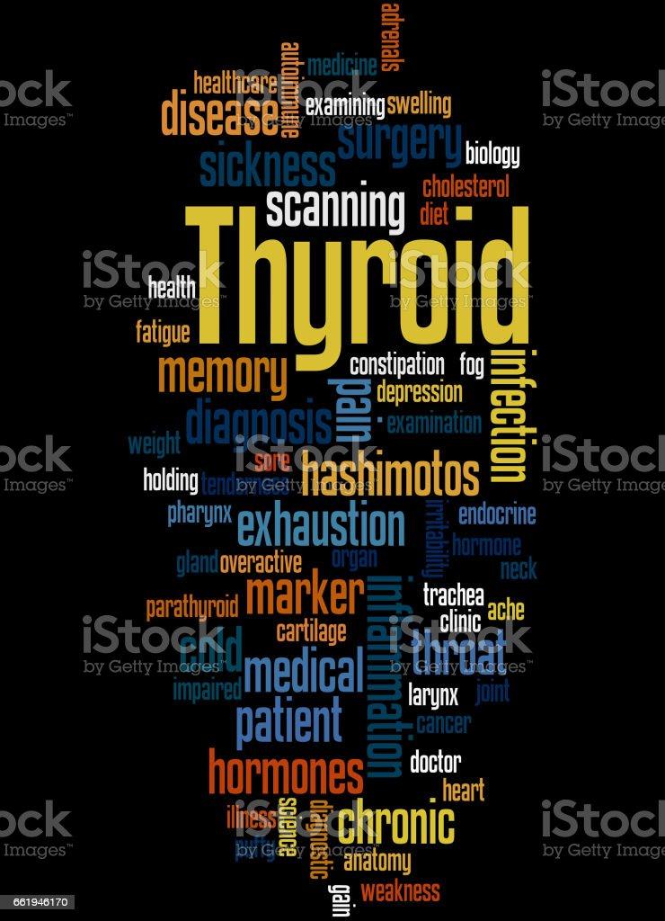 Thyroid, word cloud concept 6 vector art illustration