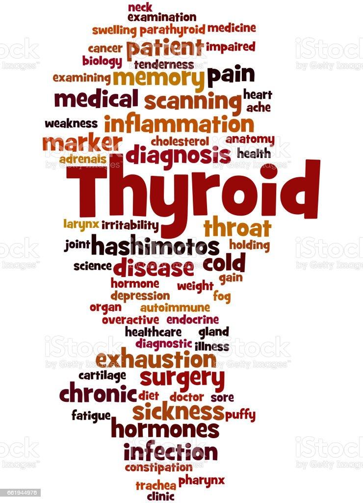 Thyroid, word cloud concept 8 vector art illustration