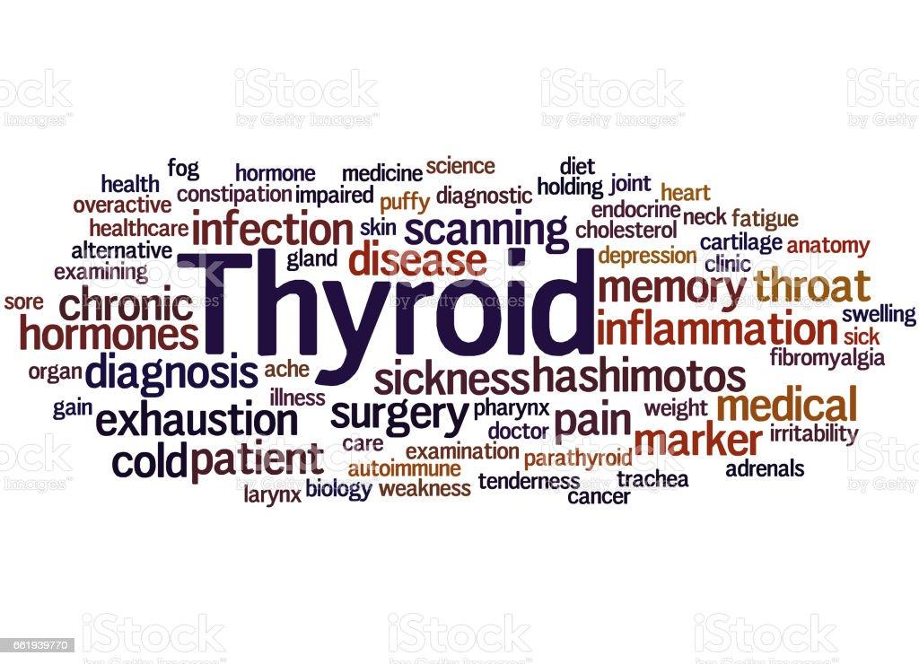 Thyroid, word cloud concept 9 vector art illustration