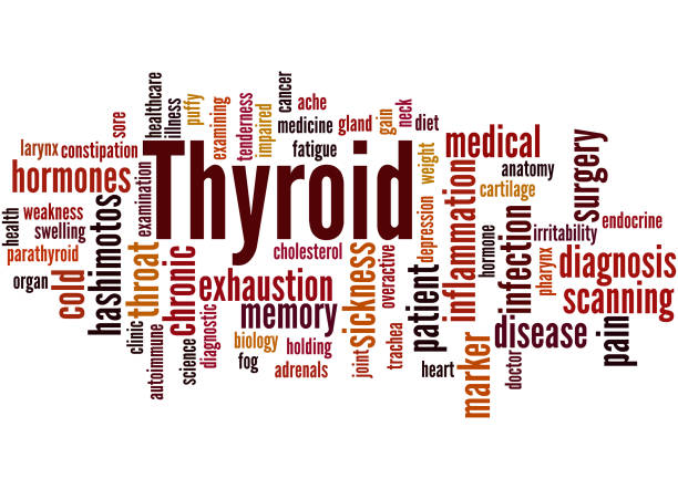 Thyroid, word cloud concept vector art illustration