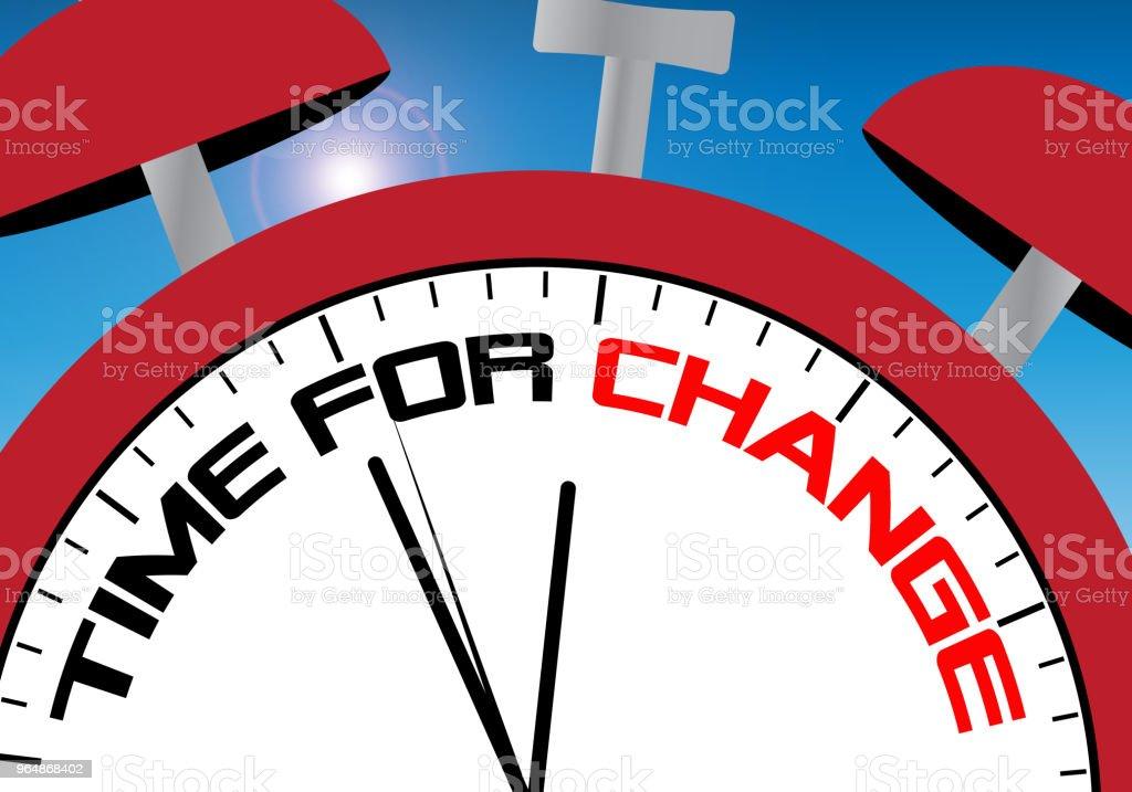 在晴朗的天空中改變錶盤的時間 - 免版稅上癮插圖檔