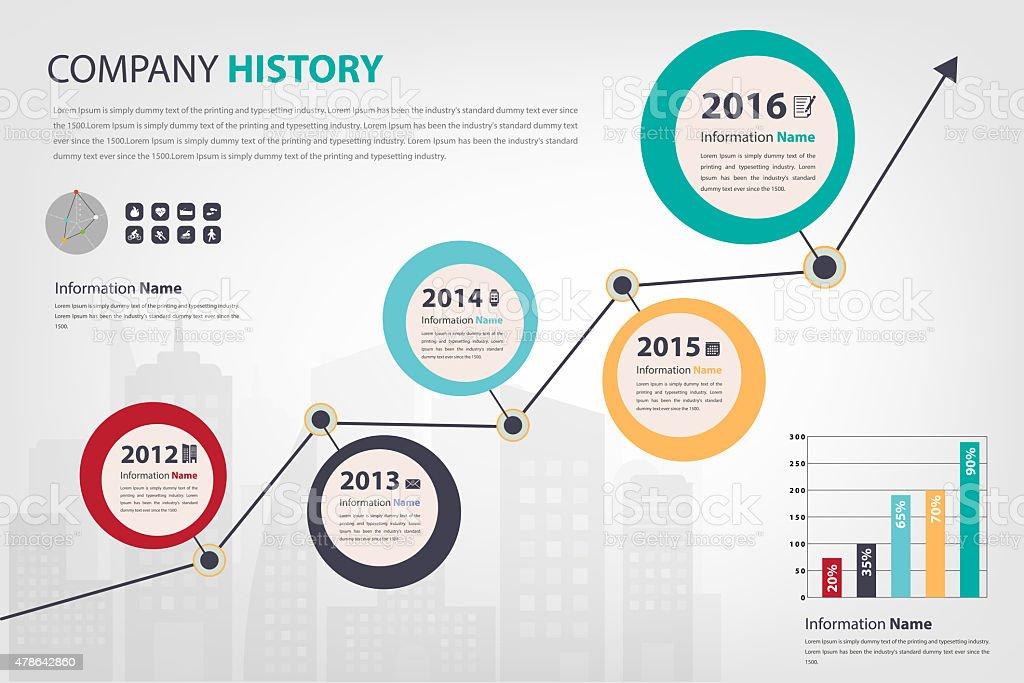 Timeline Milestone Company History Infographic Stock ...