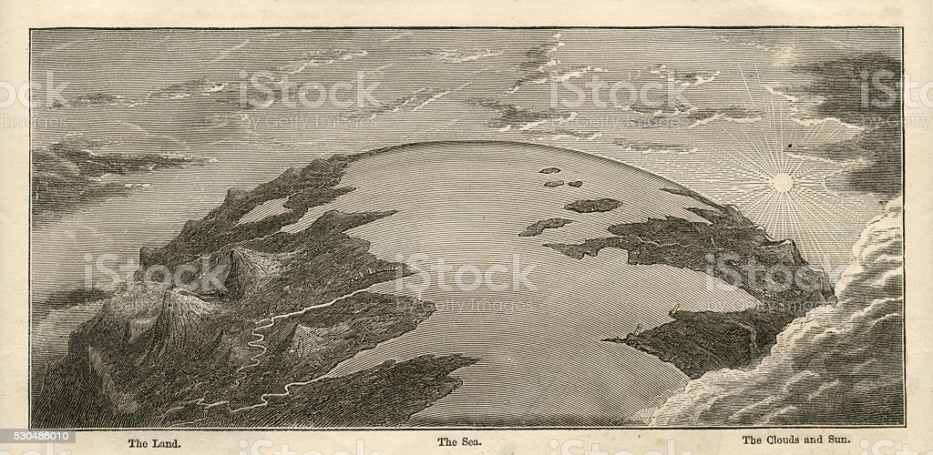 Topographical Land Sea Sky Earth Globe, Antique 1871 Illustration vector art illustration