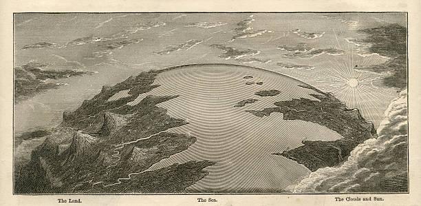 Topographical Land Sea Sky Earth Globe, Antique 1871 Illustration vector art illustration