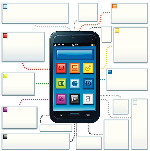 touchscreen-guide - fotografieanleitungen stock-grafiken, -clipart, -cartoons und -symbole