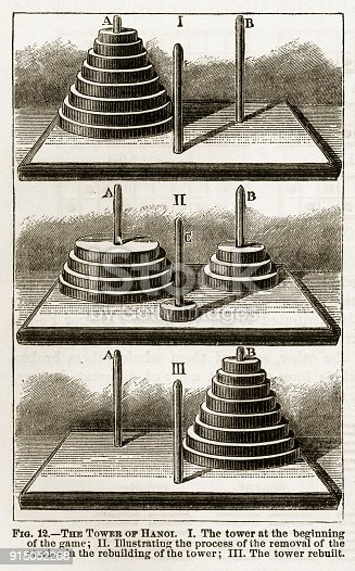 Beautifully Illustrated Antique Engraved Victorian Illustration of a Tower of Hanoi Game Engraved Illustration, Circa 1885. Source: The Popular Science Monthly, By E.L. and W.J. Youmans. Published in 1885. Original edition from my own archives. Copyright has expired on this artwork. Digitally restored.
