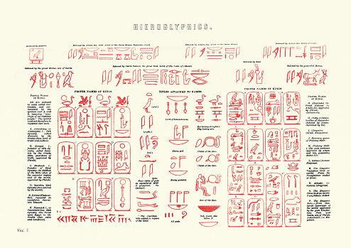 Translating ancient egyptian hieroglyphics, Victorian 19th Century