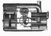 istock Two-Cylinder Steam Engine 513423370