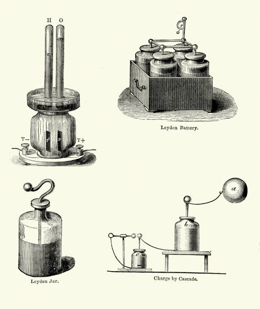 """Victorian battery and Leyden jar Vintage engraving of a Victorian battery and Leyden jar. Leyden jar, or Leiden jar, is a device that """"stores"""" static electricity between two electrodes on the inside and outside of a glass jar. It was the original form of a capacitor. forked lightning stock illustrations"""