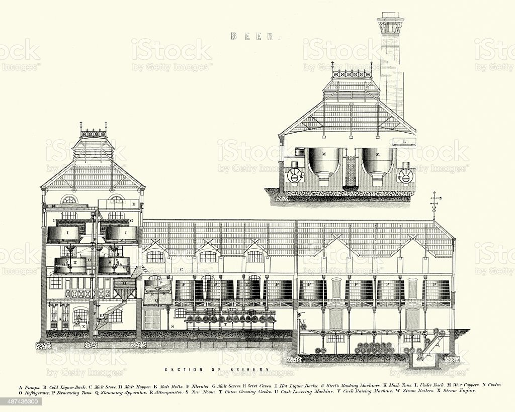 Victorian Brewery, Cross Section, Late 19th Century vector art illustration