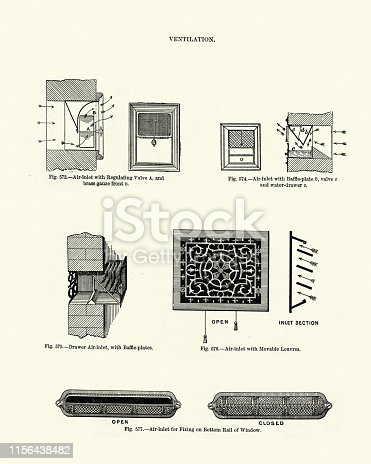 Vintage engraving of Victorian House Architecture, Ventilation air-inlets, 19th Century
