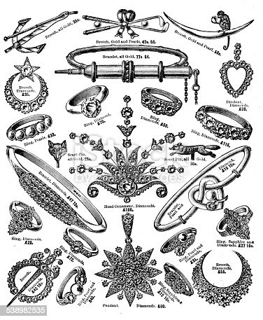 Vintage engraving of victorian jewellery, brooch, bracelets, rings and diamonds . 1900