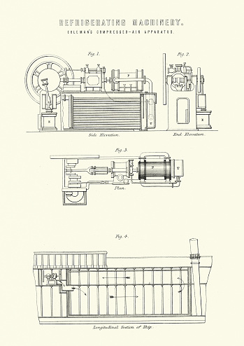 Victorian refrigerating machinery, Coleman's compressed air apparatus