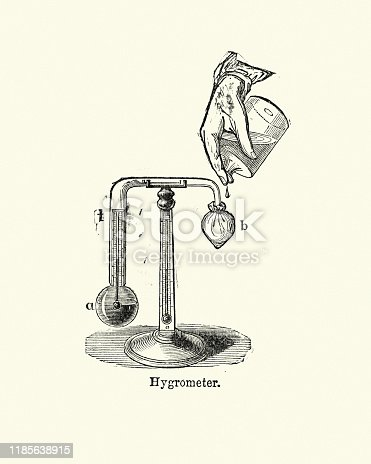 istock Victorian science equipment, Hygrometer, 19th Century 1185638915
