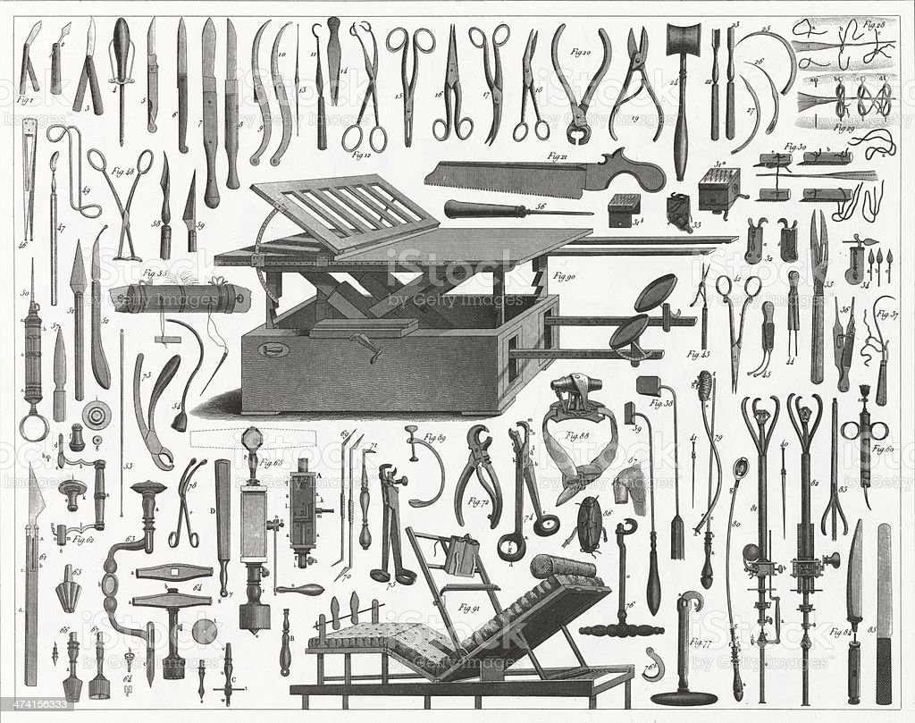 Victorian Surgical Equipment vector art illustration