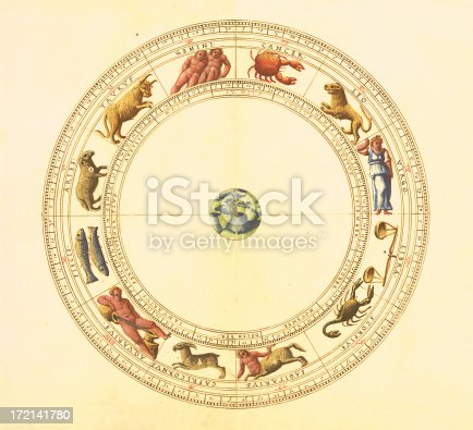 Vintage rendition of zodiac signs around Earth