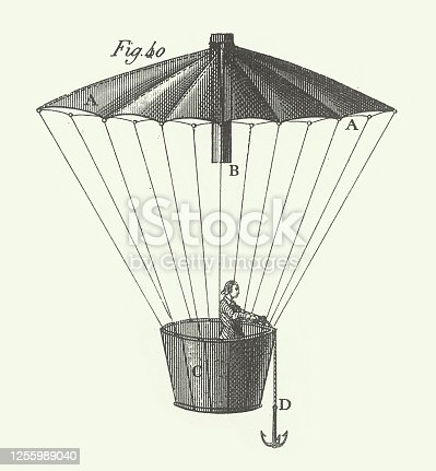 istock Vintage Valve and Parachute of the Hampton Balloon, Illustrating Theories of Dynamics and Other Physical Laws Engraving Antique Illustration, Published 1851 1255989040
