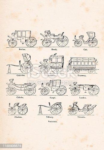 Steel engraving vintage vehicle trains Source :