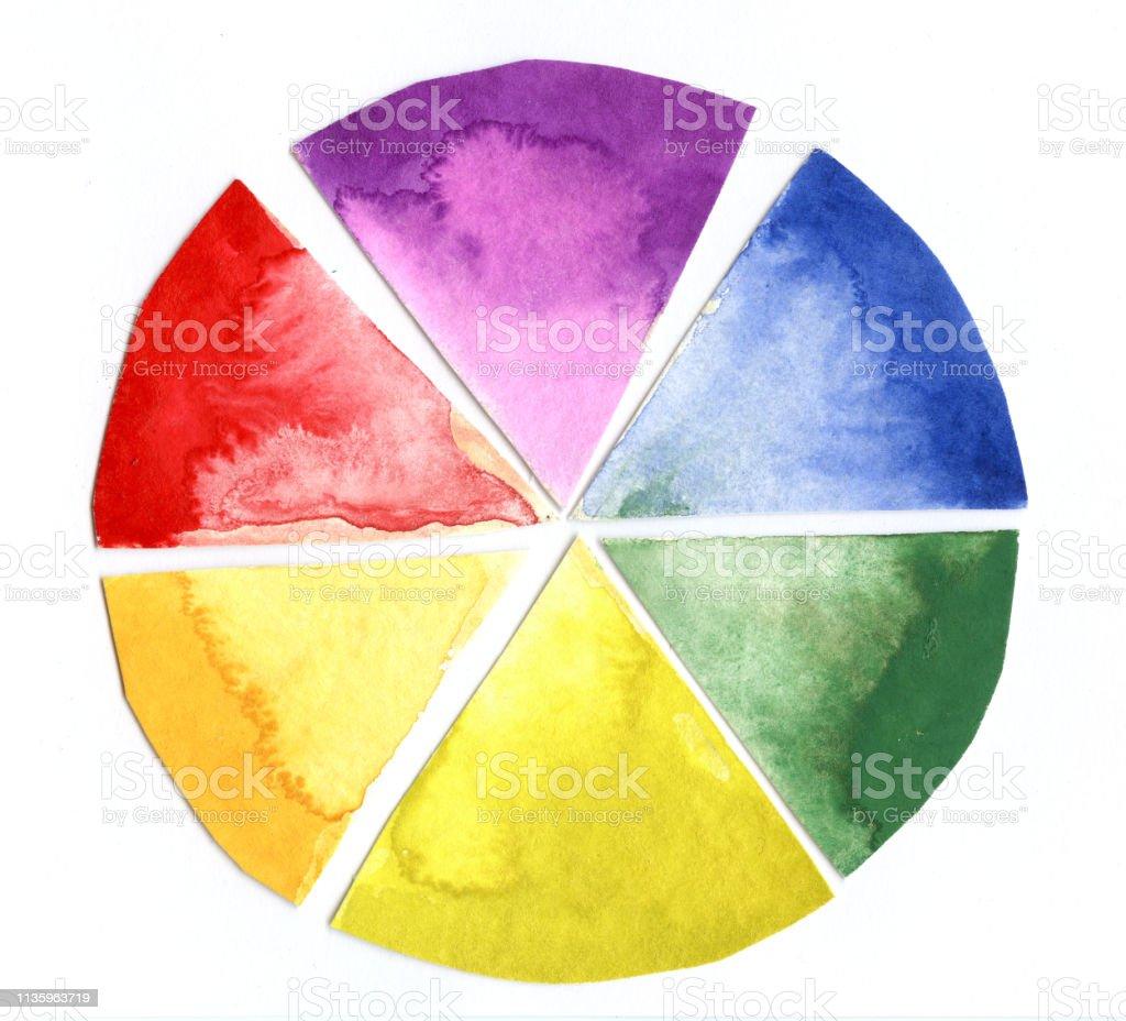 watercolor color wheel vector art illustration