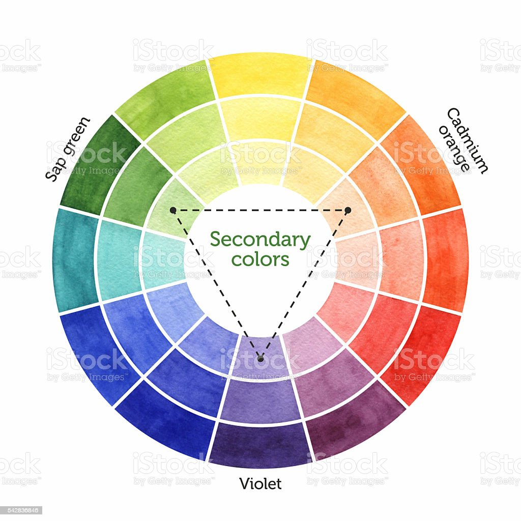 Watercolor secondary colors chart stock vector art 542836846 istock chart circle color swatch paint wheel nvjuhfo Images