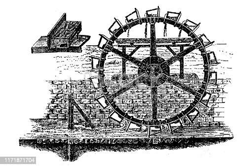 Illustration of a Waterwheel to lift water irrigation system