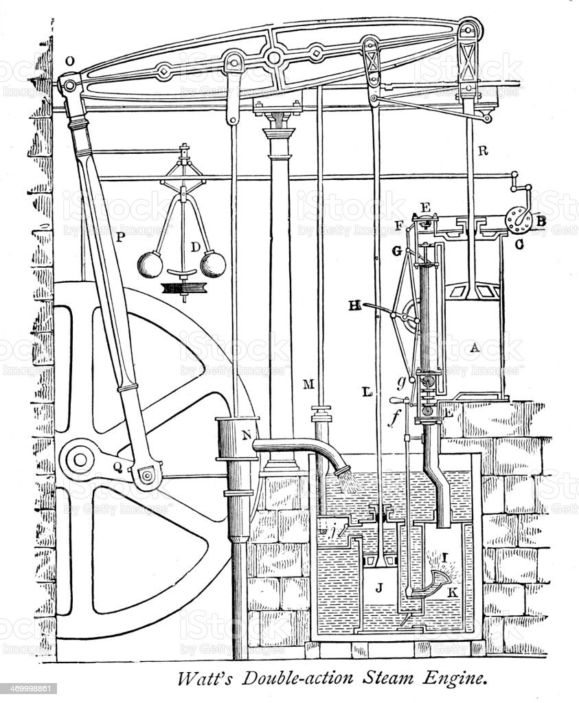 watts double action steam engine stock vector art  u0026 more