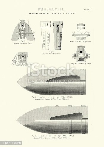 Vintage engraving of Weapons, Ammunition, Armour piercing artillery shells, 19th Century