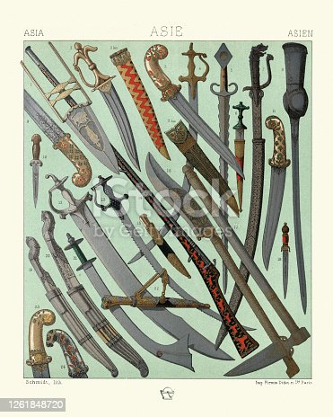Vintage illustration of Weapons, Blades, Swords, Daggers, Sabre , Indian, Nepal, Persia, Turkey