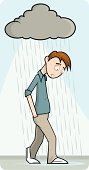 Why does it always rain on me